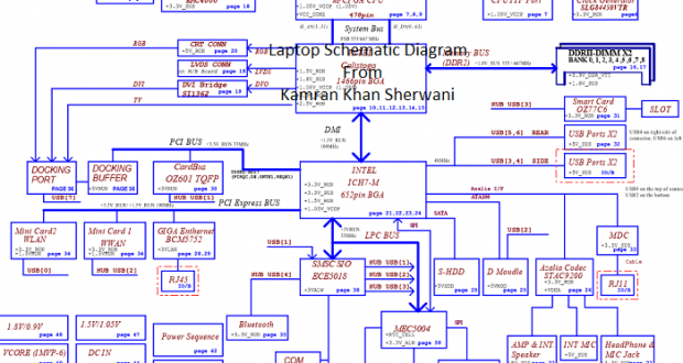 Hp Motherboard Diagram - Today Diagram Database